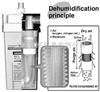 SMC高分子式干燥器,日本SMC高分子式干燥器